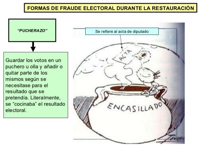 restauracion-y-fraude-electoral-7-728
