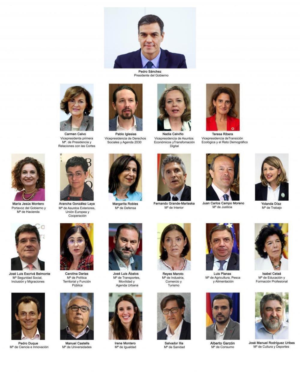 GobiernoSánchez